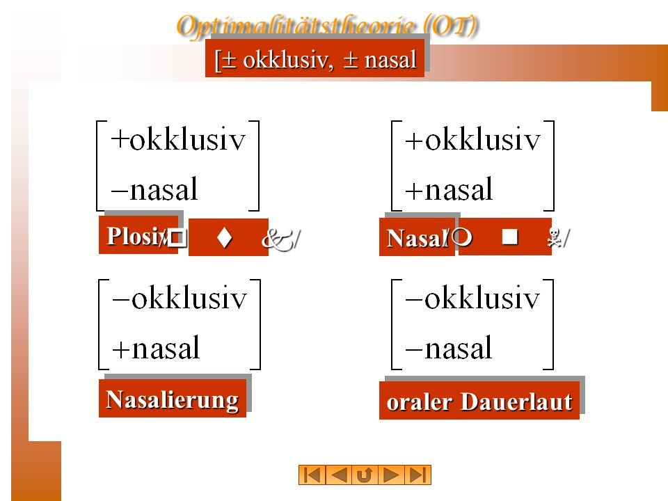 [ okklusiv,  nasal Plosiv /p t k/ Nasal /m n N/ Nasalierung oraler Dauerlaut